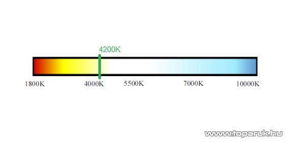 Phenom Led-es energiatakarékos izzó, 4W-os, GU10 foglalatba, közép fehér fényű (40020D)