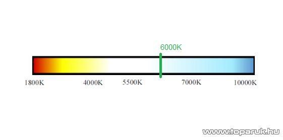 Phenom Led-es energiatakarékos izzó, 5W-os, GU10 foglalatba, hideg fehér fényű (40021C)