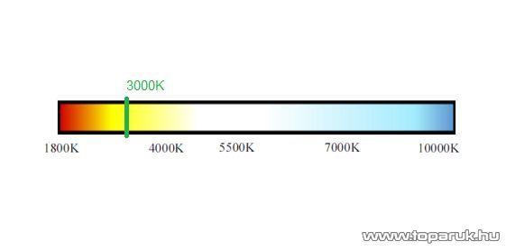 Phenom Led-es energiatakarékos izzó, 5W-os, E14 foglalatba, meleg fehér fényű (40101W)