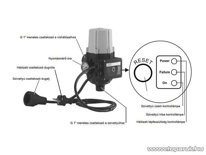 AL-KO Hydrocontrol Nyomáskapcsoló (szárazonfutás védelem)