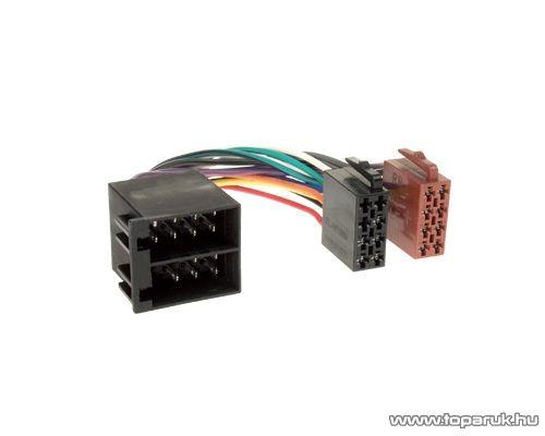 SAL SA-FISO 022 ISO hosszabbító, táp + hosszabbító, ISO aljzat - ISO dugó