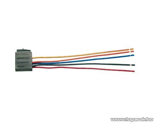 SAL SA-FISO 032 ISO tápellátás csatlakozó lengő aljzat, univerzális