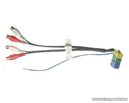 SAL SA-FISO 037 Fejegység ISO csatlakozókábel