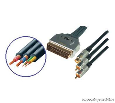 USE BBVS 7-1,5S Scart - 2RCA + SVHS kábelen